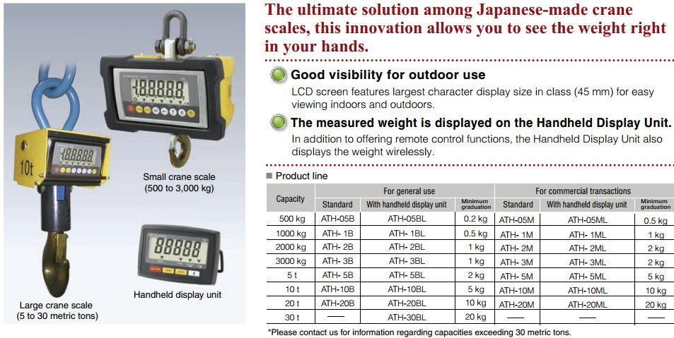 http://minhviet.com.vn/download/jac/catalog3/ath_crane_scale1.jpg